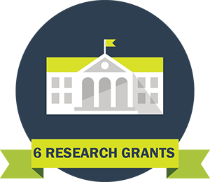 The NACA Foundation awards 6 research grants annually.